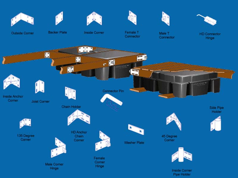 FLOATING DOCK PARTS