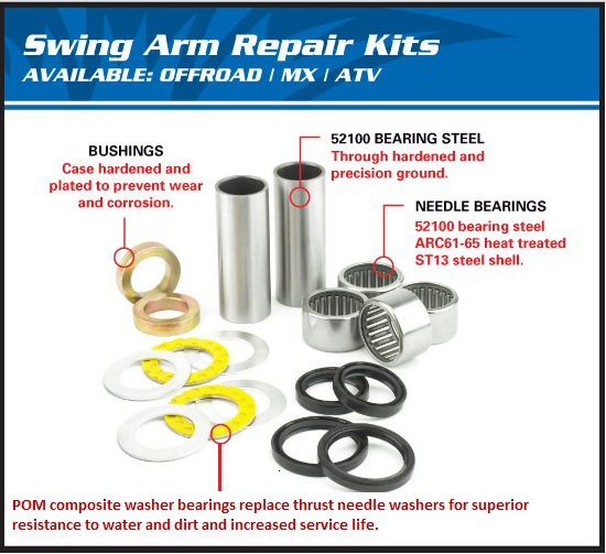 SWING ARM BEARING KITS