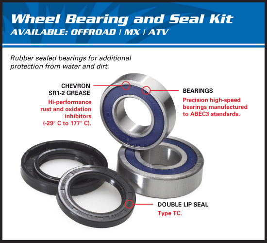ALL BALLS BEARING KITS